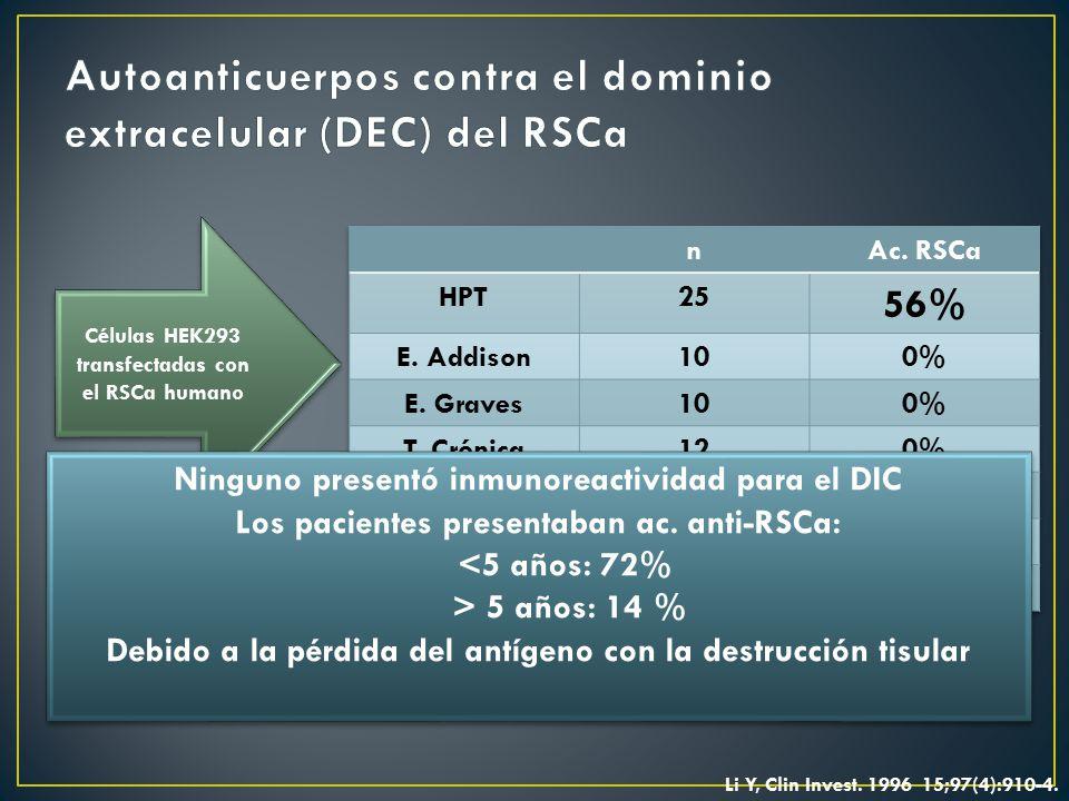 Autoanticuerpos contra el dominio extracelular (DEC) del RSCa