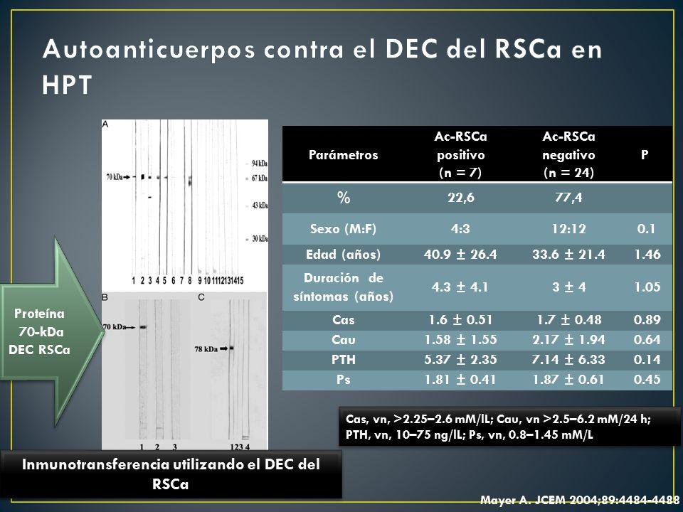 Autoanticuerpos contra el DEC del RSCa en HPT