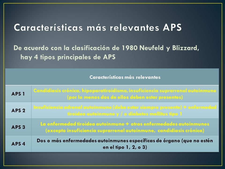 Características más relevantes APS