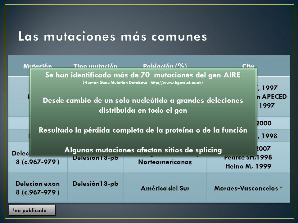 Las mutaciones más comunes