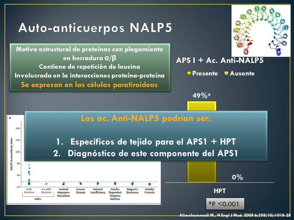 Auto-anticuerpos NALP5