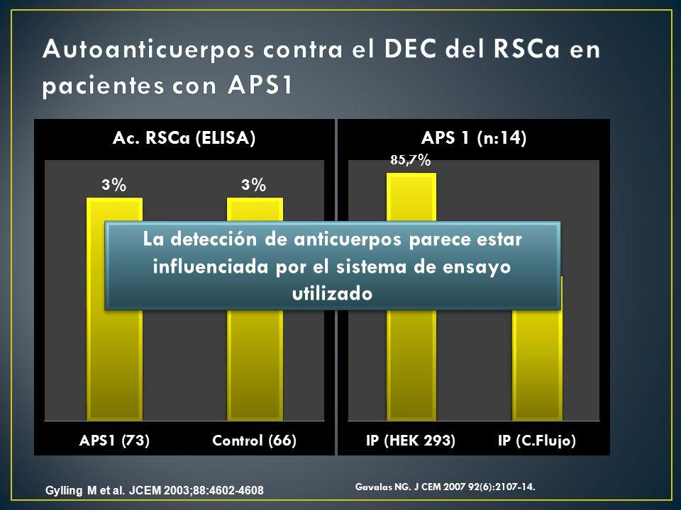 Autoanticuerpos contra el DEC del RSCa en pacientes con APS1