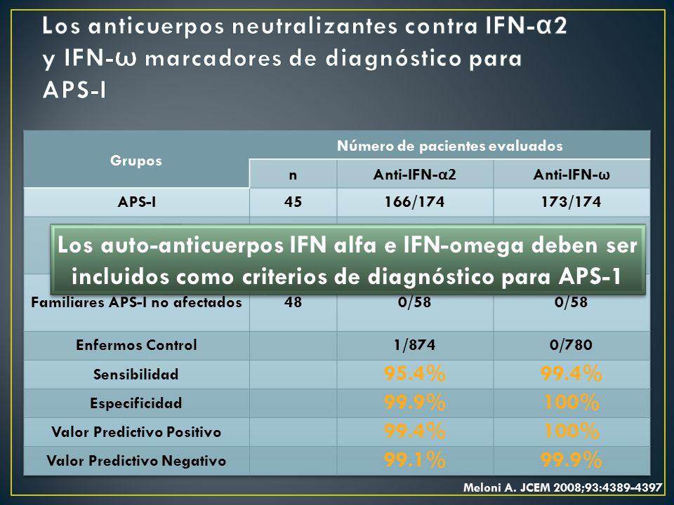 Los anticuerpos neutralizantes contra IFN-α2 y IFN-ω marcadores de diagnóstico para APS-I