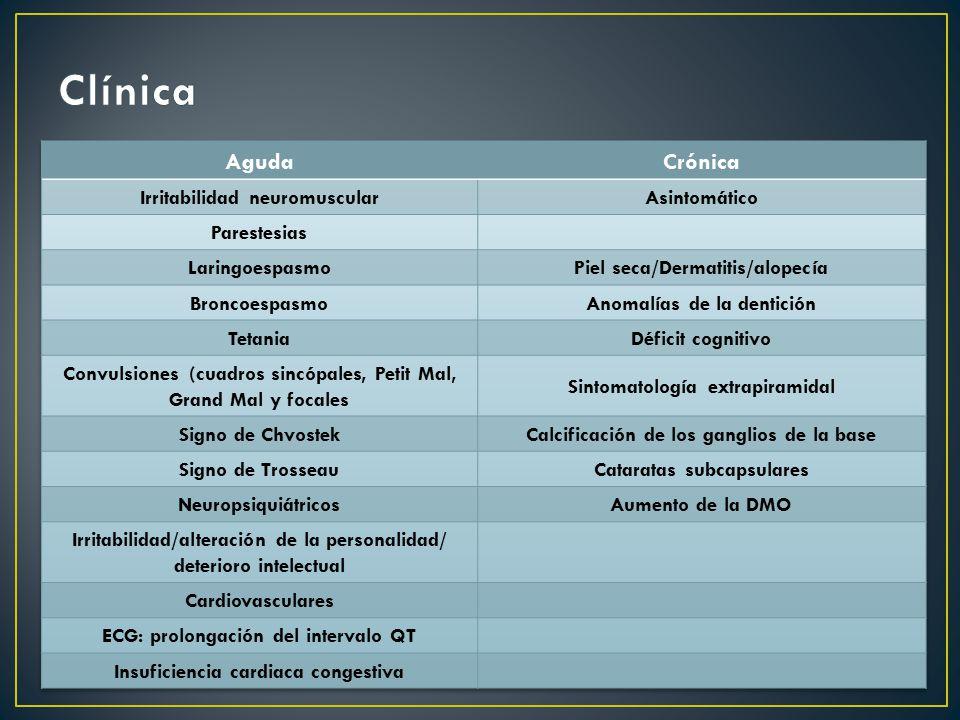 Clínica Aguda Crónica Irritabilidad neuromuscular Asintomático