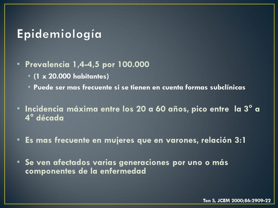 Epidemiología Prevalencia 1,4-4,5 por 100.000