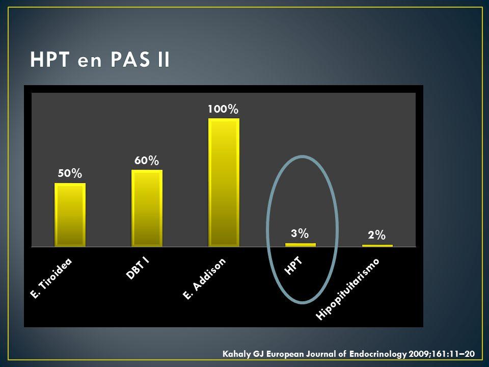 HPT en PAS II Kahaly GJ European Journal of Endocrinology 2009;161:11–20
