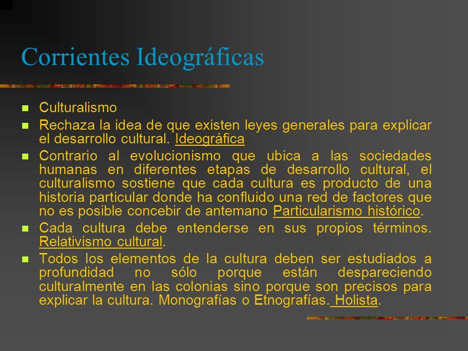 Corrientes Ideográficas