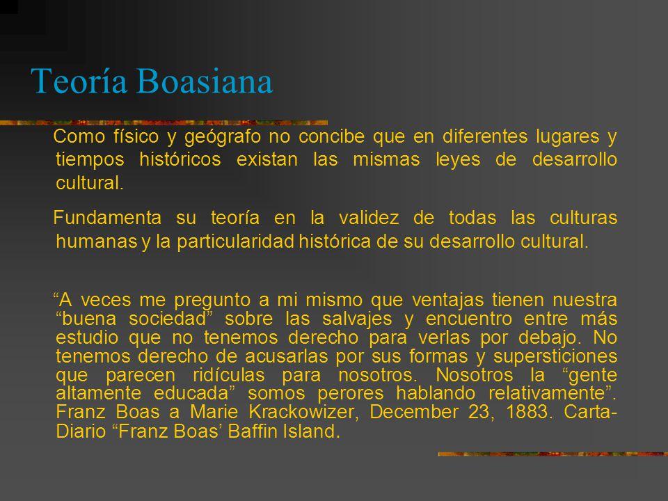 Teoría Boasiana Como físico y geógrafo no concibe que en diferentes lugares y tiempos históricos existan las mismas leyes de desarrollo cultural.
