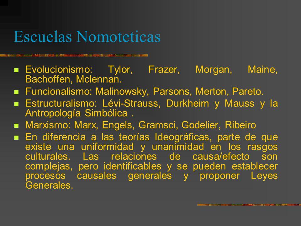 Escuelas Nomoteticas Evolucionismo: Tylor, Frazer, Morgan, Maine, Bachoffen, Mclennan. Funcionalismo: Malinowsky, Parsons, Merton, Pareto.