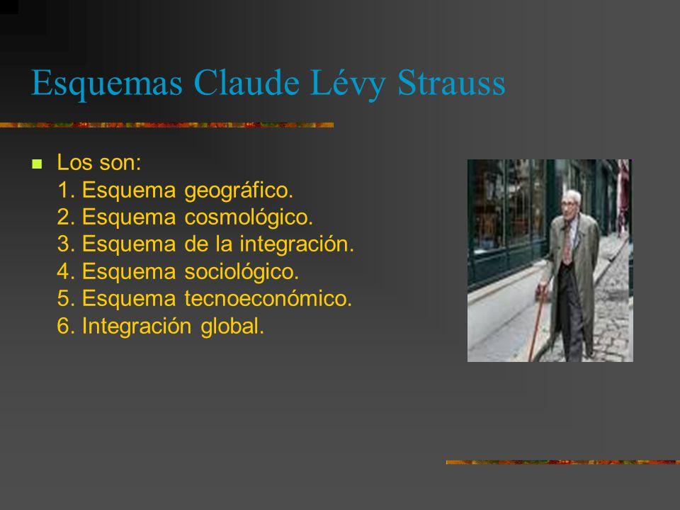 Esquemas Claude Lévy Strauss