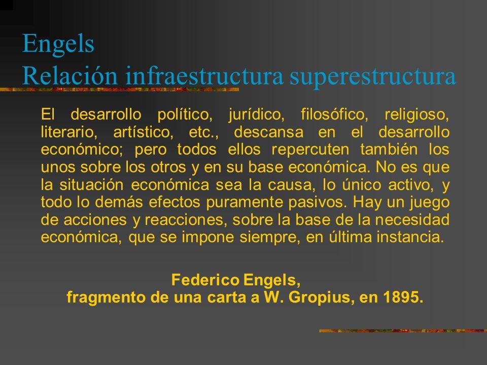 Engels Relación infraestructura superestructura