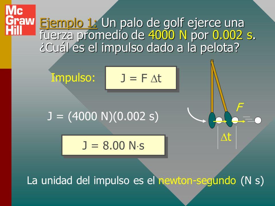 La unidad del impulso es el newton-segundo (N s)