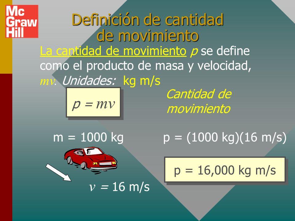 Definición de cantidad de movimiento