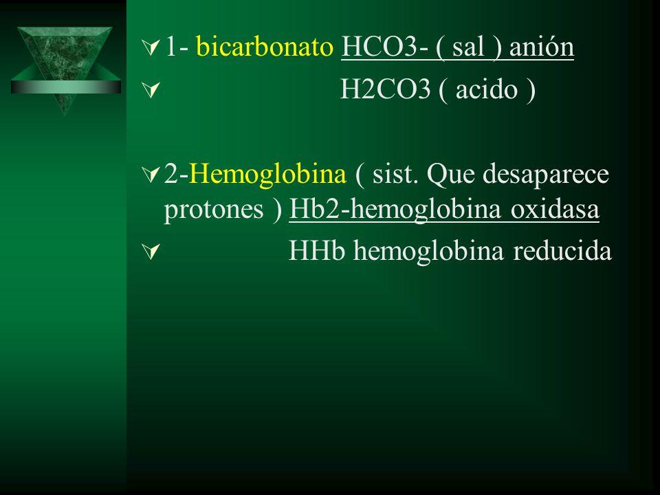 1- bicarbonato HCO3- ( sal ) anión
