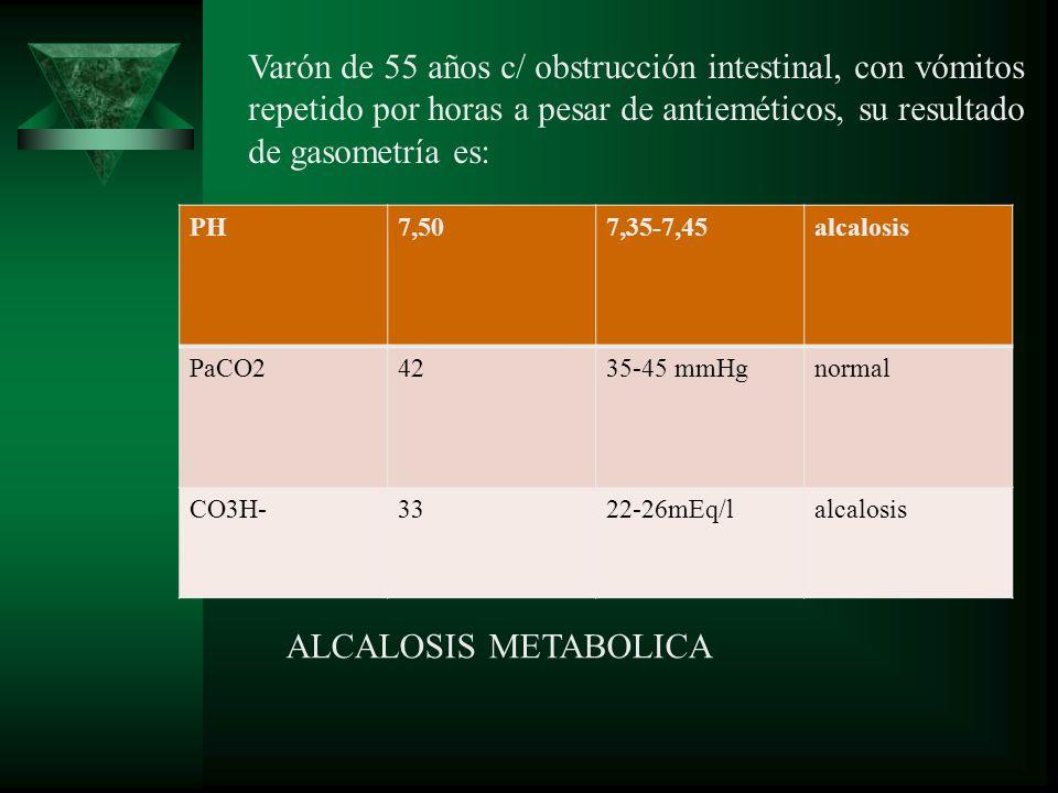 Varón de 55 años c/ obstrucción intestinal, con vómitos repetido por horas a pesar de antieméticos, su resultado de gasometría es: