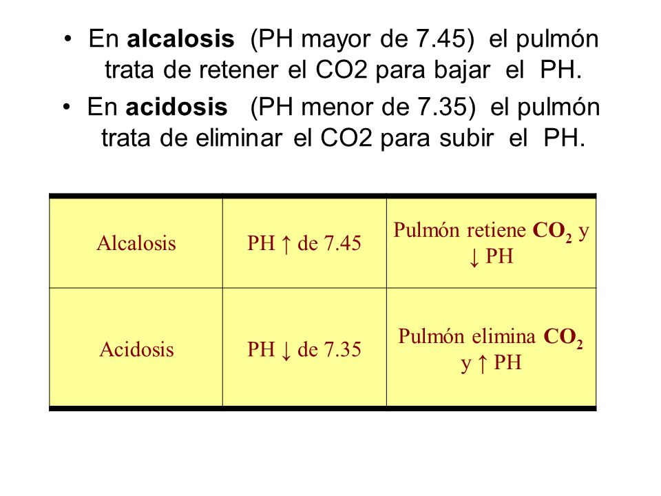 En alcalosis (PH mayor de 7