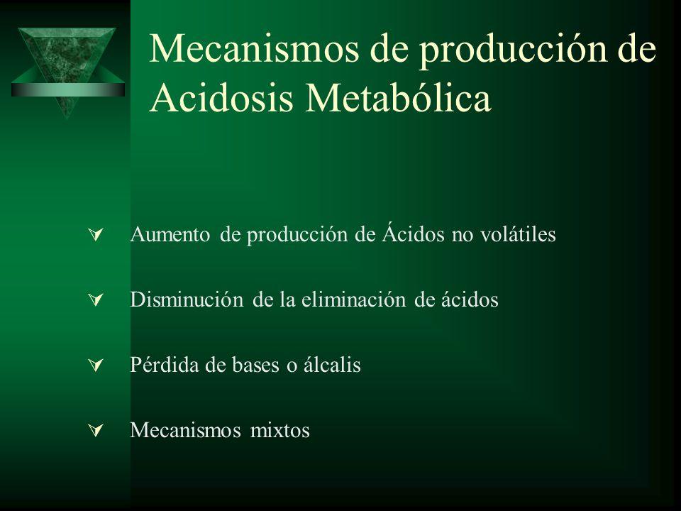 Mecanismos de producción de Acidosis Metabólica