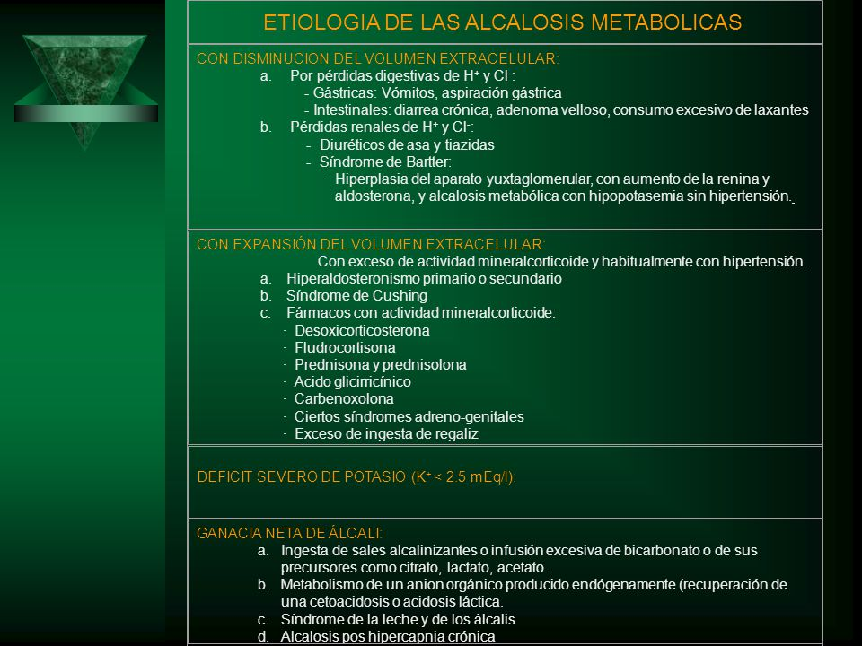 ETIOLOGIA DE LAS ALCALOSIS METABOLICAS