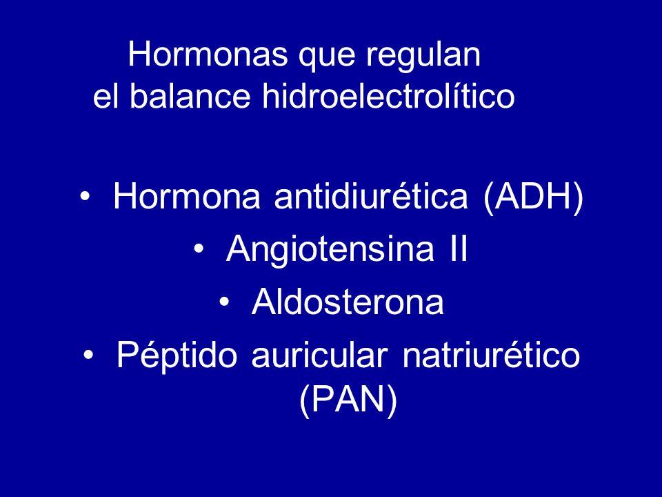 Hormonas que regulan el balance hidroelectrolítico