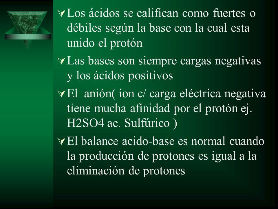 Los ácidos se califican como fuertes o débiles según la base con la cual esta unido el protón