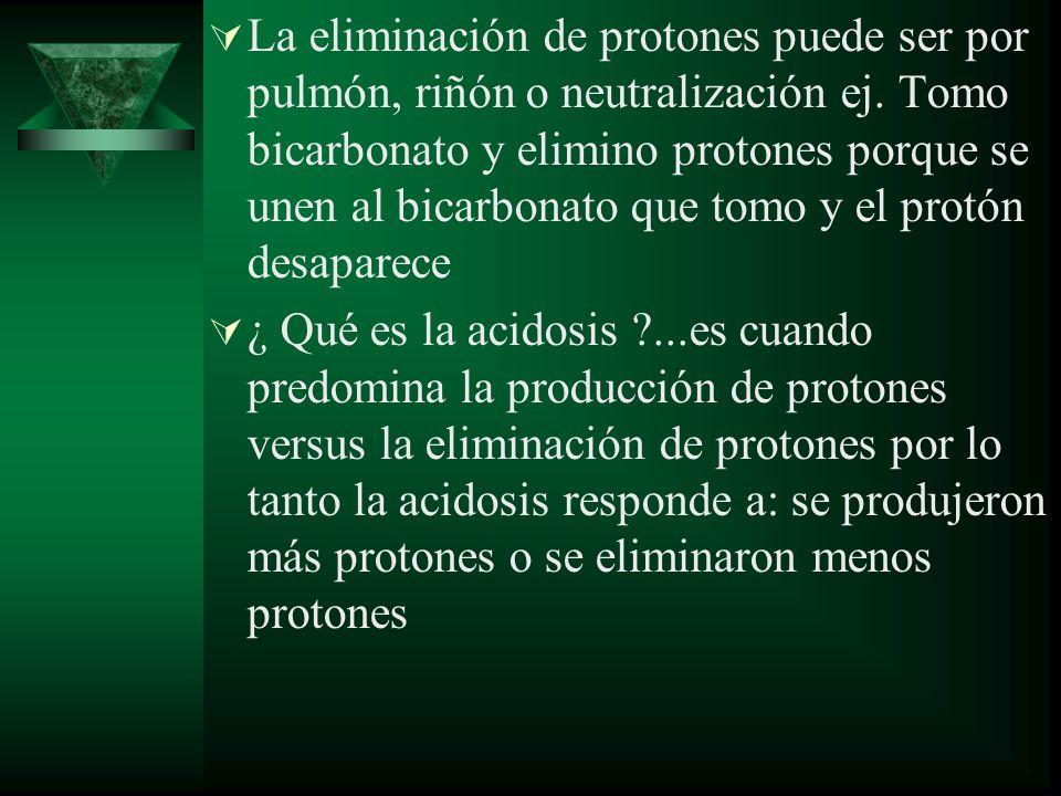 La eliminación de protones puede ser por pulmón, riñón o neutralización ej. Tomo bicarbonato y elimino protones porque se unen al bicarbonato que tomo y el protón desaparece