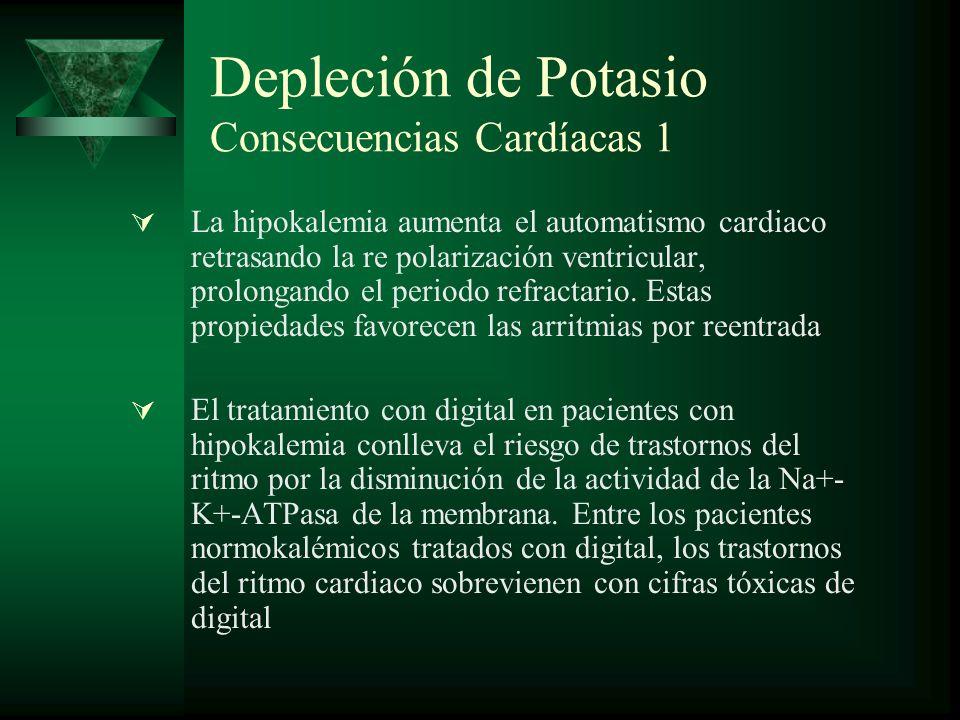 Depleción de Potasio Consecuencias Cardíacas 1