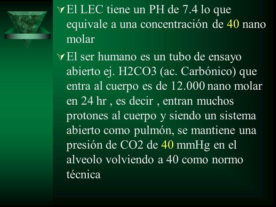 El LEC tiene un PH de 7.4 lo que equivale a una concentración de 40 nano molar