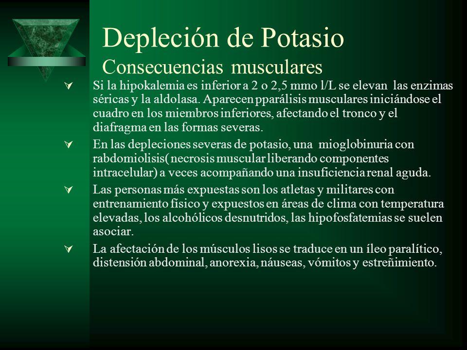 Depleción de Potasio Consecuencias musculares