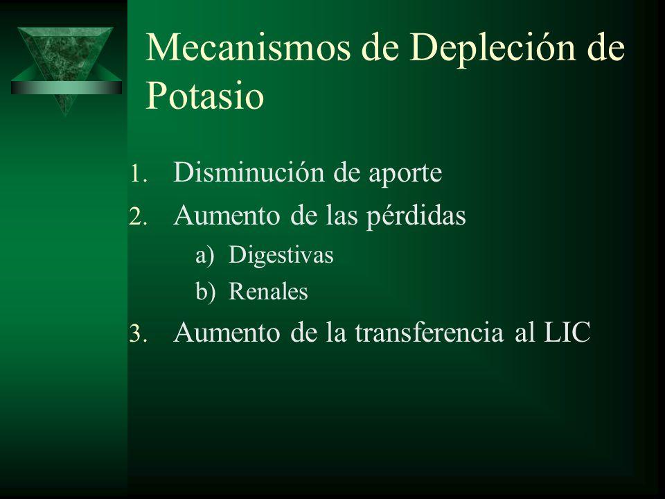 Mecanismos de Depleción de Potasio