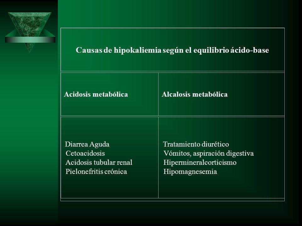 Causas de hipokaliemia según el equilibrio ácido-base