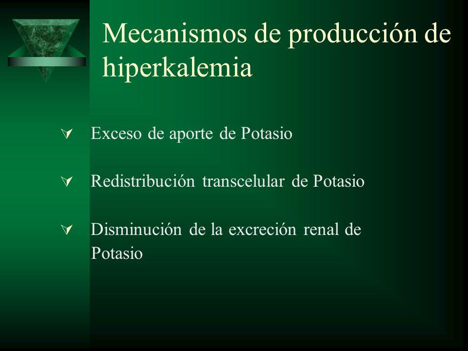 Mecanismos de producción de hiperkalemia