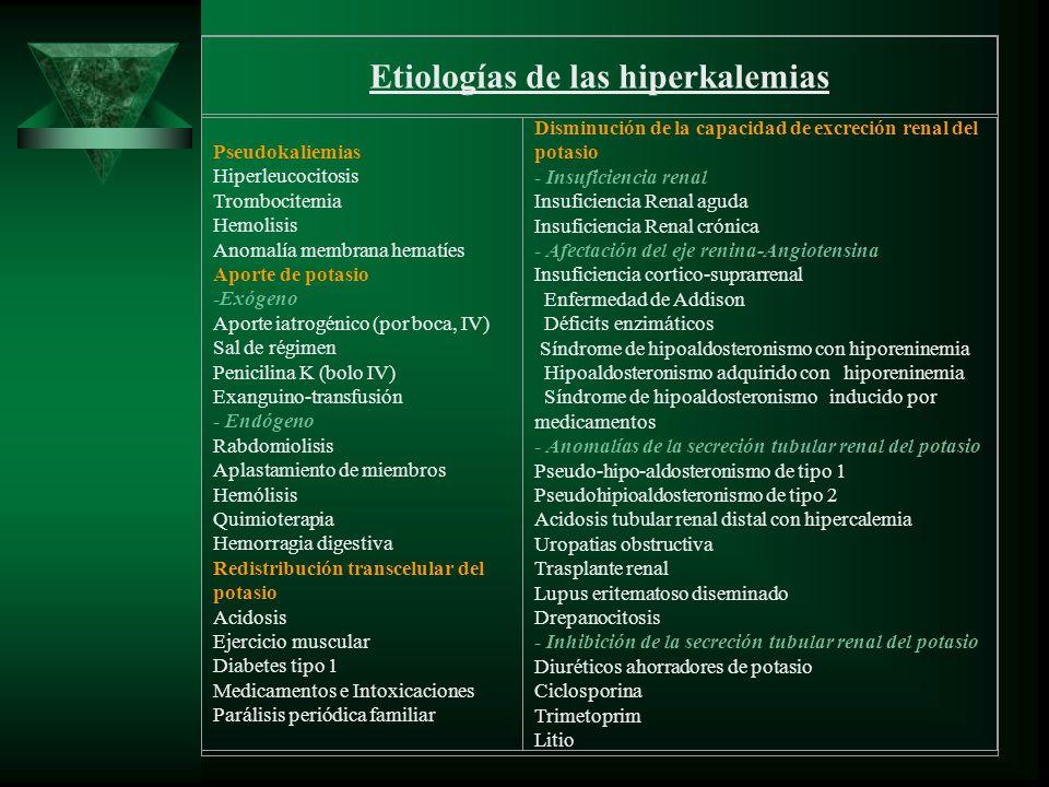 Etiologías de las hiperkalemias