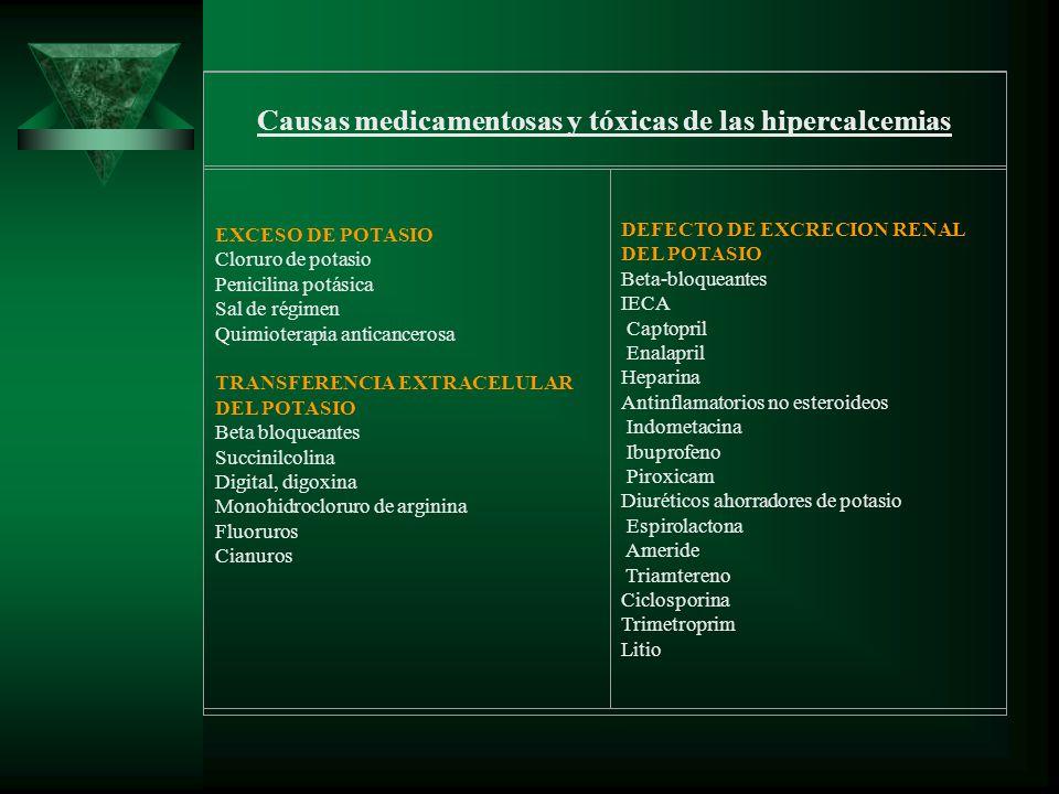 Causas medicamentosas y tóxicas de las hipercalcemias