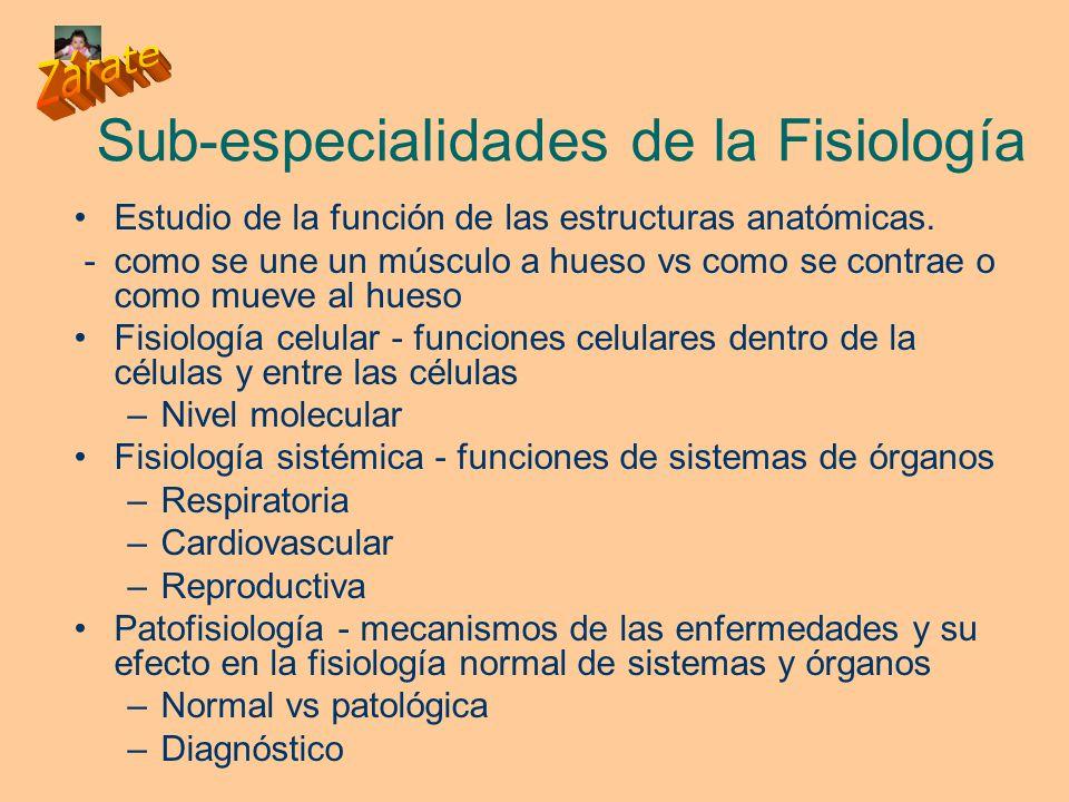 Sub-especialidades de la Fisiología