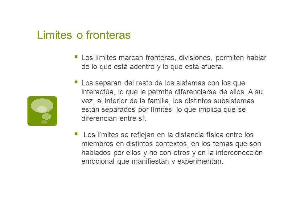 Limites o fronteras Los límites marcan fronteras, divisiones, permiten hablar de lo que está adentro y lo que está afuera.