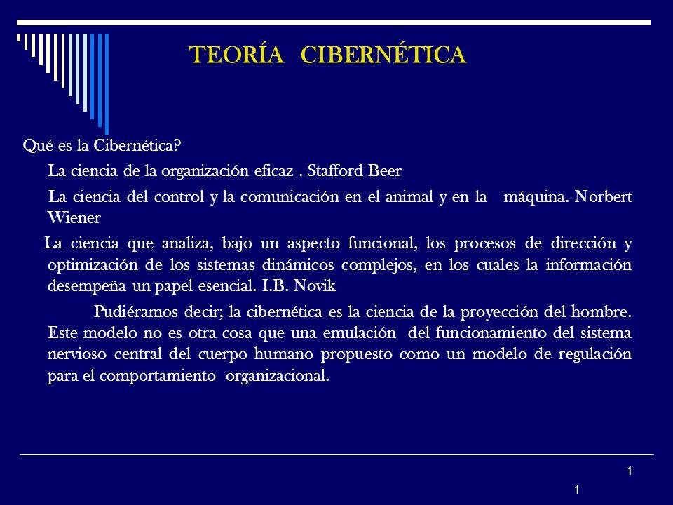 TEORÍA CIBERNÉTICA Qué es la Cibernética