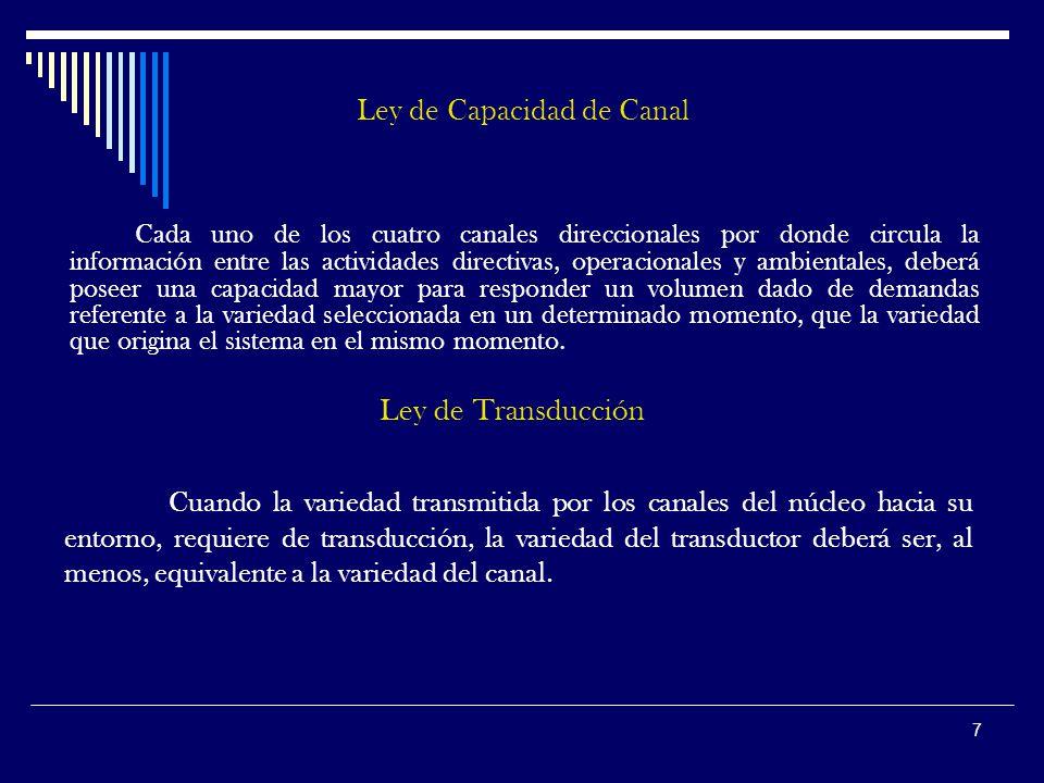 Ley de Capacidad de Canal