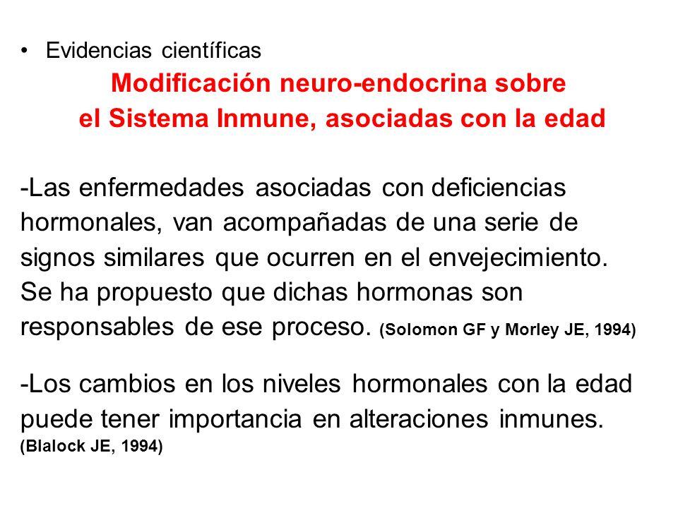 Modificación neuro-endocrina sobre