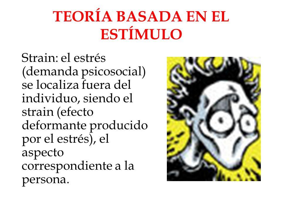 TEORÍA BASADA EN EL ESTÍMULO