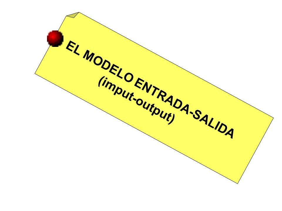 EL MODELO ENTRADA-SALIDA