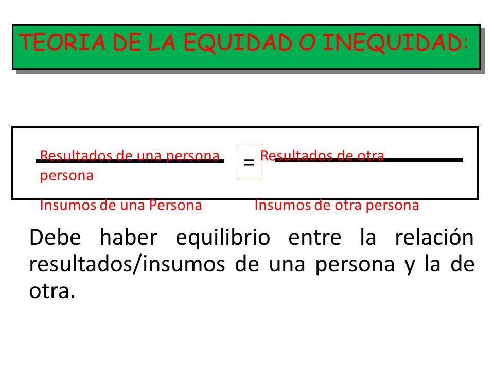 TEORIA DE LA EQUIDAD O INEQUIDAD: