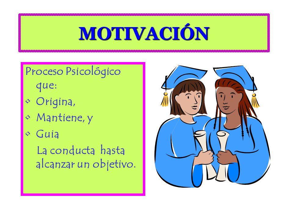 MOTIVACIÓN Proceso Psicológico que: Origina, Mantiene, y Guia