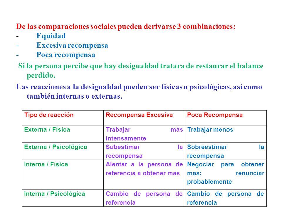 De las comparaciones sociales pueden derivarse 3 combinaciones: