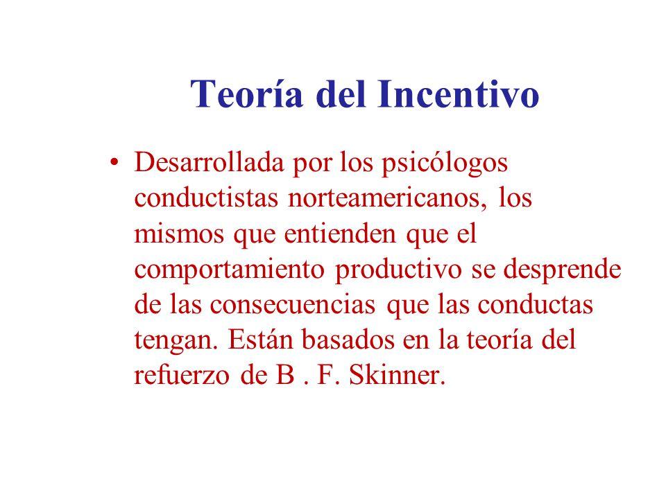 Teoría del Incentivo