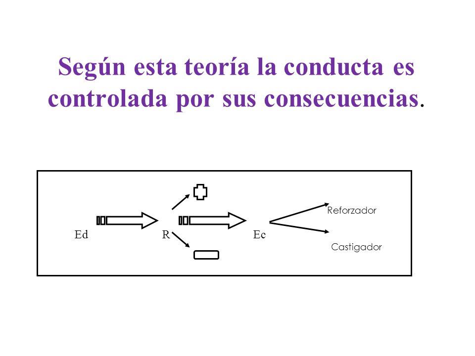 Según esta teoría la conducta es controlada por sus consecuencias.