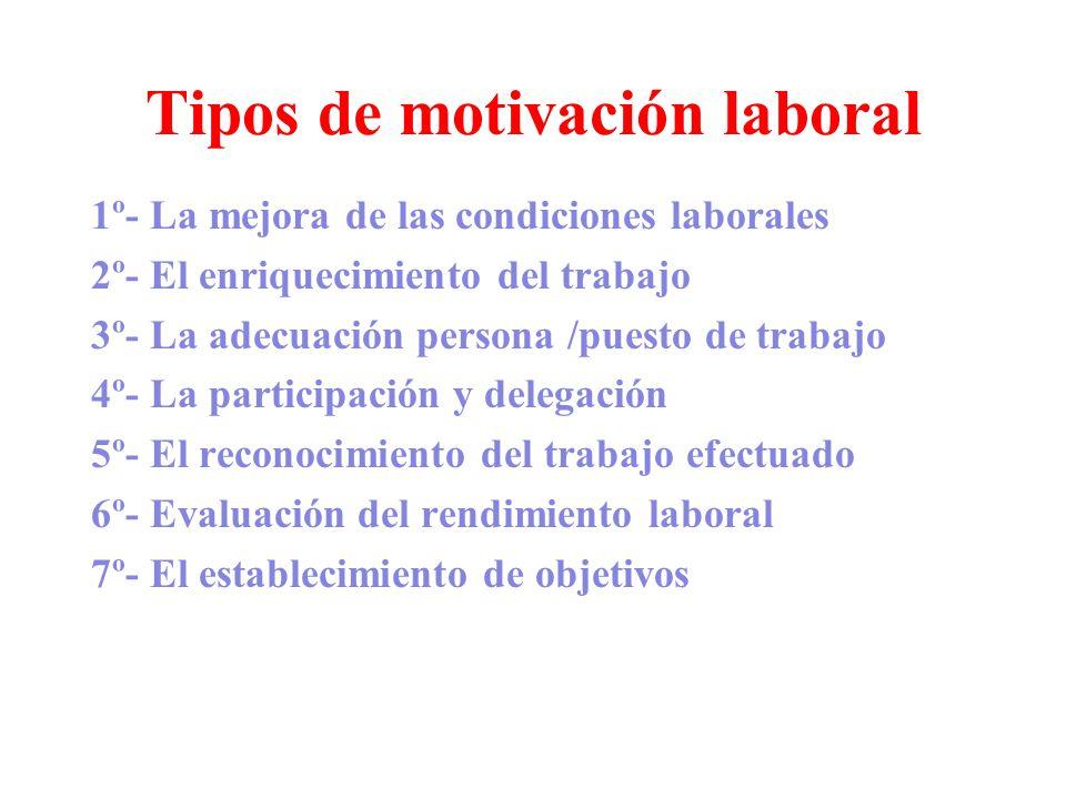 Tipos de motivación laboral