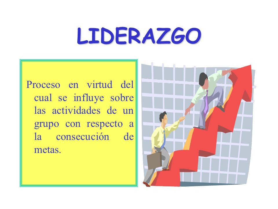 LIDERAZGO Proceso en virtud del cual se influye sobre las actividades de un grupo con respecto a la consecución de metas.