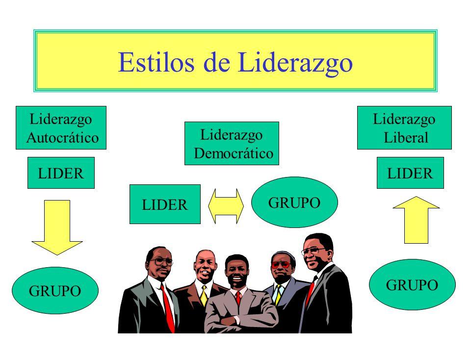 Estilos de Liderazgo Liderazgo Autocrático Liderazgo Liberal Liderazgo