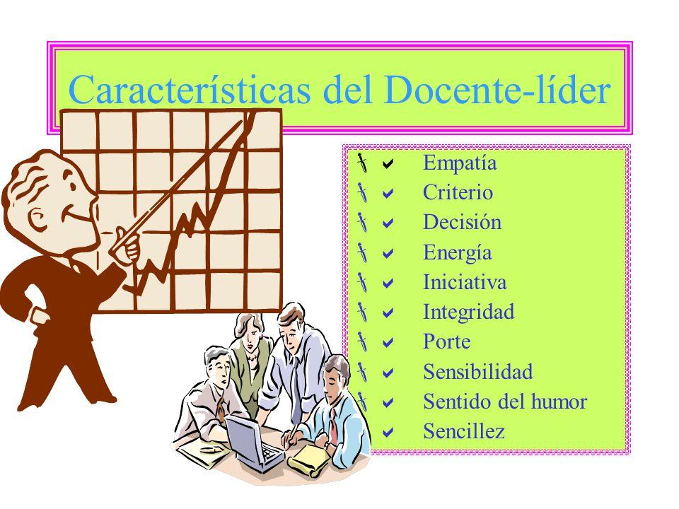 Características del Docente-líder