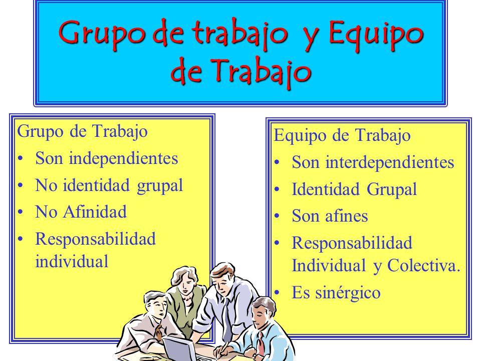 Grupo de trabajo y Equipo de Trabajo
